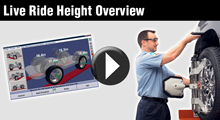 Live Ride Height Overview