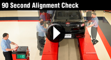 90 Second Alignment Check