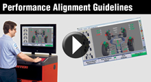 Performance Alignment Guidelines